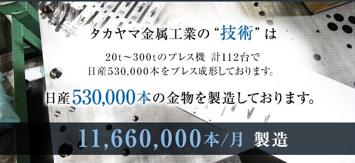 """タカヤマ金属工業の""""技術""""はプレス機20点~300点で日産530,000本の金物を製造しております。"""